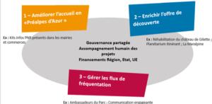 espace valléen 2015-2020